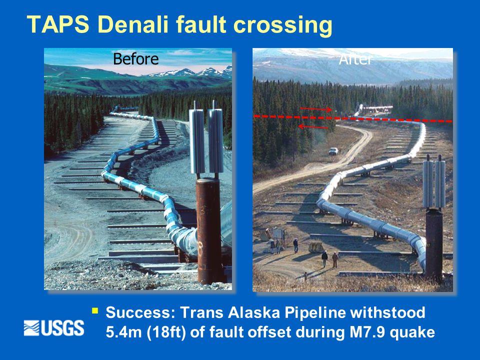TAPS Denali fault crossing  Success: Trans Alaska Pipeline withstood 5.4m (18ft) of fault offset during M7.9 quake BeforeAfter