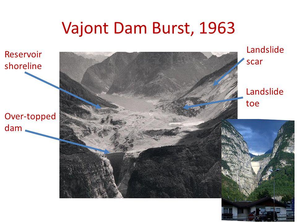 Vajont Dam Burst, 1963 Over-topped dam Landslide scar Landslide toe Reservoir shoreline