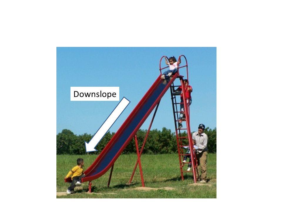 Downslope