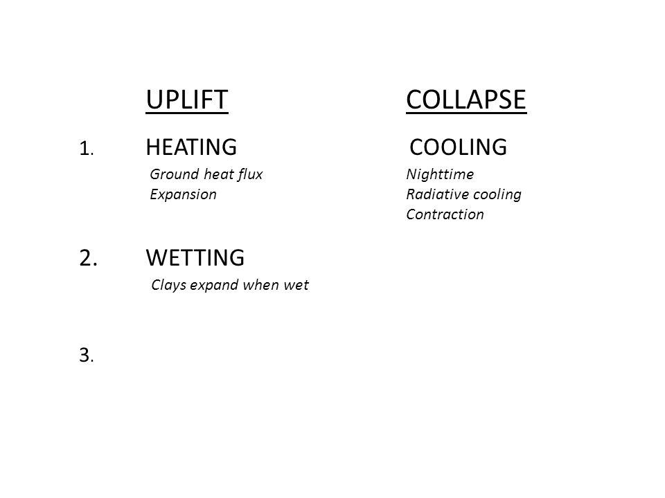 UPLIFTCOLLAPSE 1. HEATING 2.WETTING 3.3. Ground heat flux Expansion COOLING Nighttime Radiative cooling Contraction Clays expand when wet