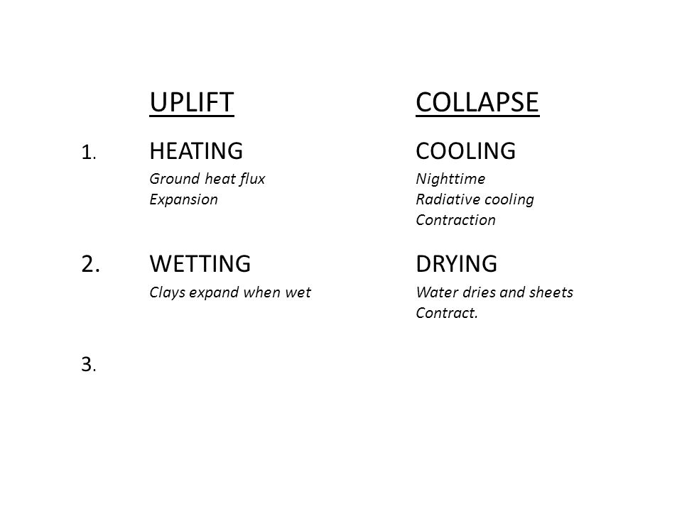 UPLIFTCOLLAPSE 1. HEATING 2.WETTING 3.3. Ground heat flux Expansion COOLING Nighttime Radiative cooling Contraction Clays expand when wet DRYING Water