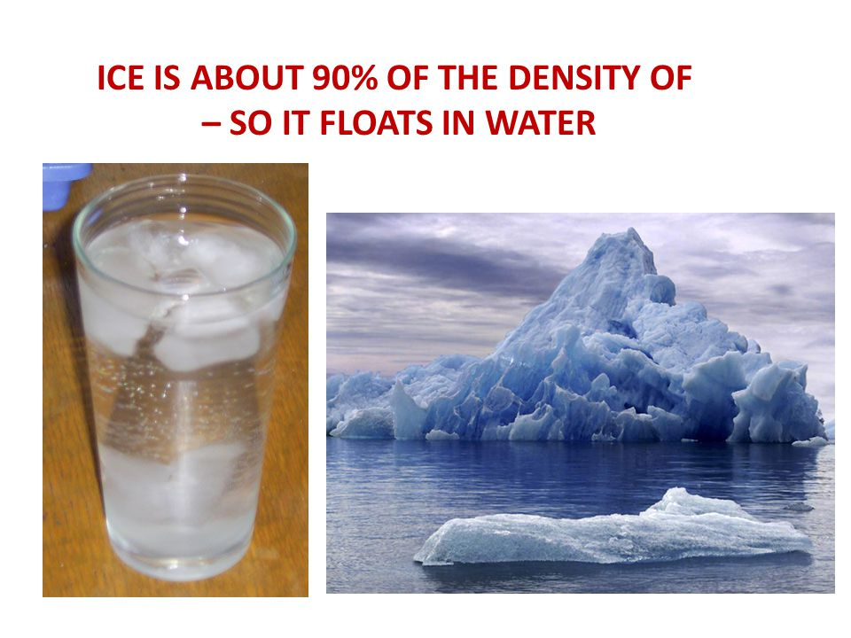 ICE IS ABOUT 90% OF THE DENSITY OF – SO IT FLOATS IN WATER