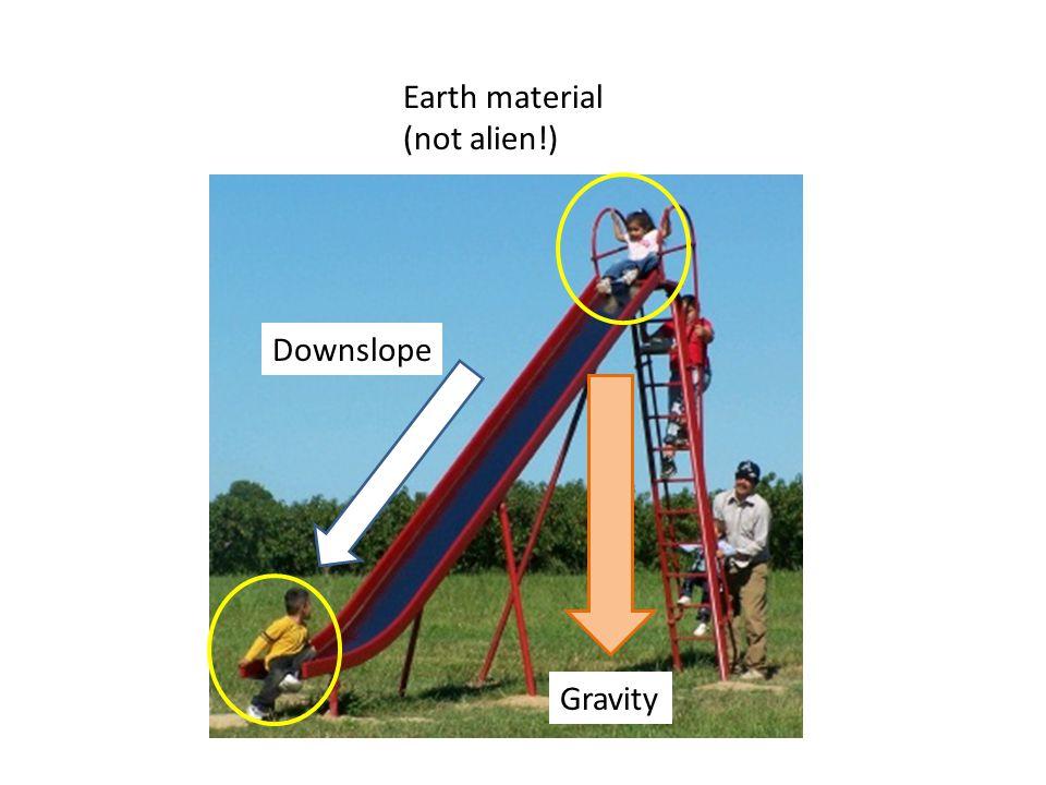 Downslope Earth material (not alien!) Gravity