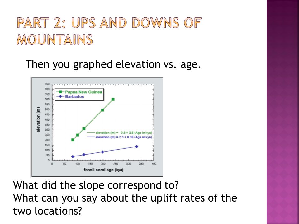 Then you graphed elevation vs. age. What did the slope correspond to.