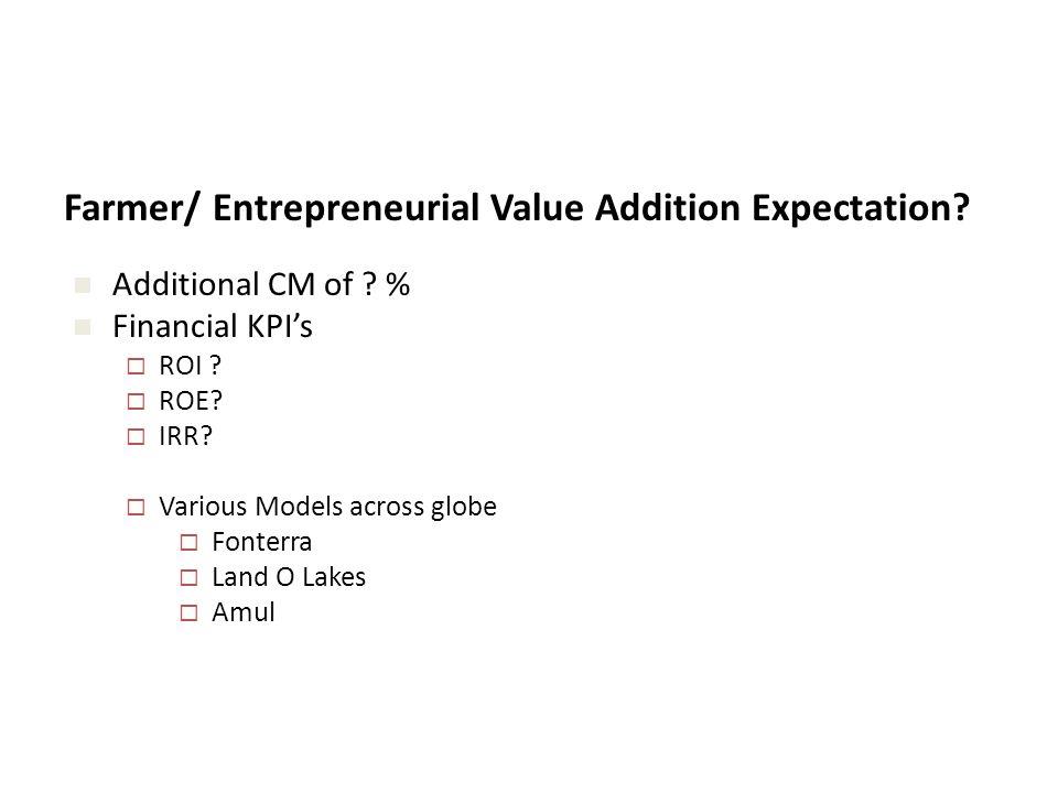 Farmer/ Entrepreneurial Value Addition Expectation.
