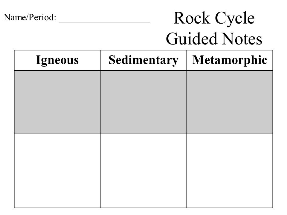 Rock Cycle Guided Notes IgneousSedimentaryMetamorphic Name/Period: ___________________