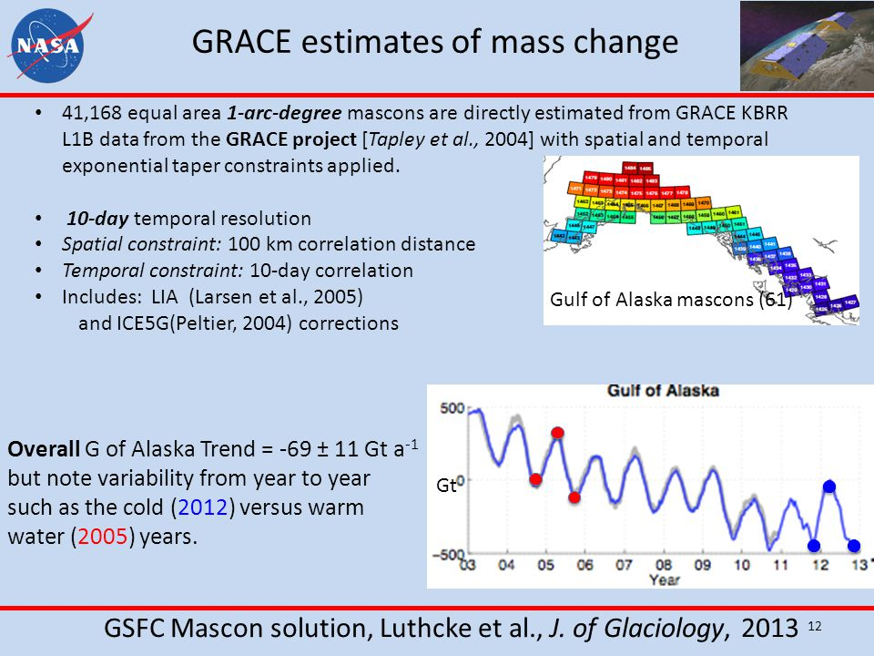 GRACE estimates of mass change GSFC Mascon solution, Luthcke et al., J. of Glaciology, 2013 12 41,168 equal area 1-arc-degree mascons are directly est