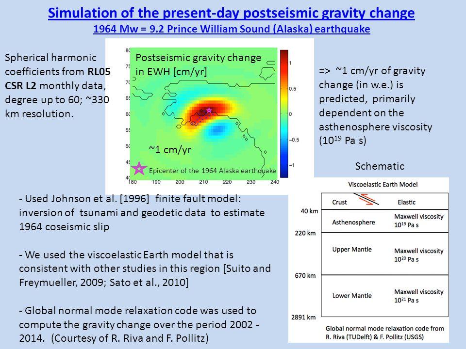 Postseismic gravity change in EWH [cm/yr] Epicenter of the 1964 Alaska earthquake ~1 cm/yr Simulation of the present-day postseismic gravity change 19