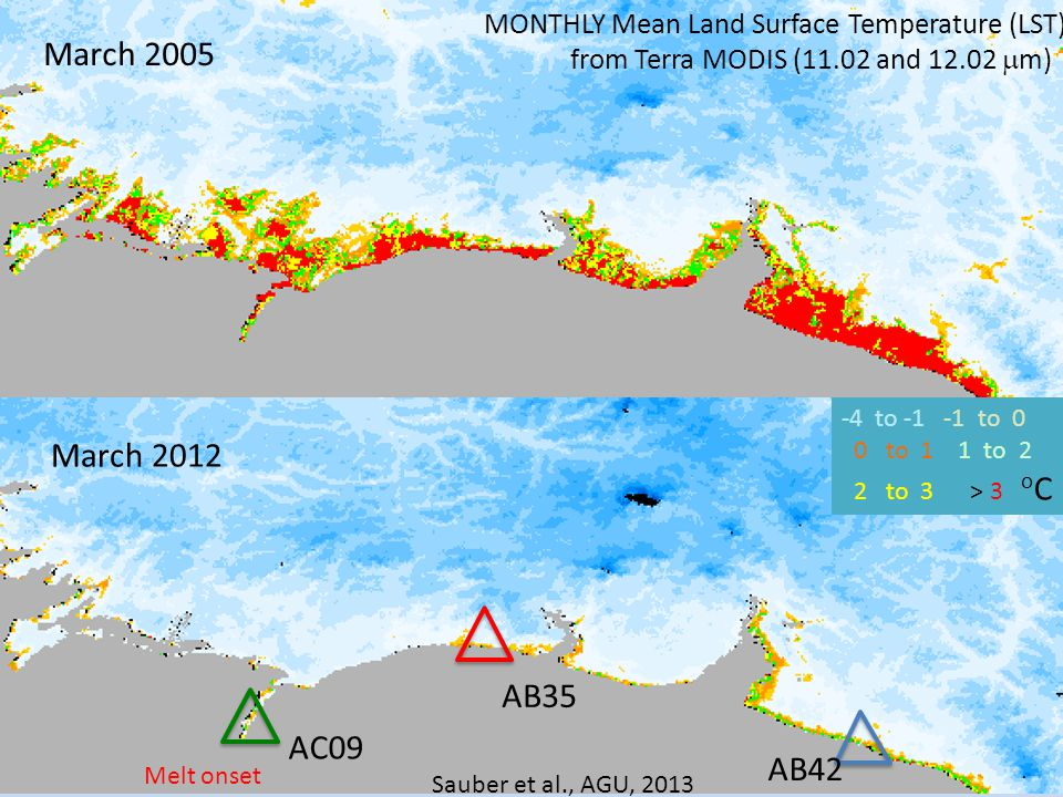 -4 to -1 -1 to 0 0 to 1 1 to 2 2 to 3 > 3 o C March 2005 March 2012 MONTHLY Mean Land Surface Temperature (LST) from Terra MODIS (11.02 and 12.02  m) AB42 AB35 AC09 Melt onset Sauber et al., AGU, 2013