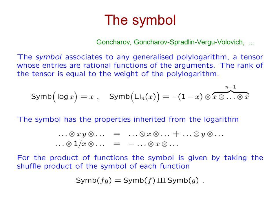 The symbol Goncharov, Goncharov-Spradlin-Vergu-Volovich, …
