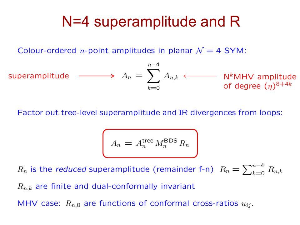 N=4 superamplitude and R