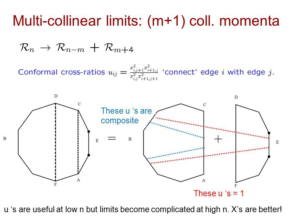 Multi-collinear limits: (m+1) coll.