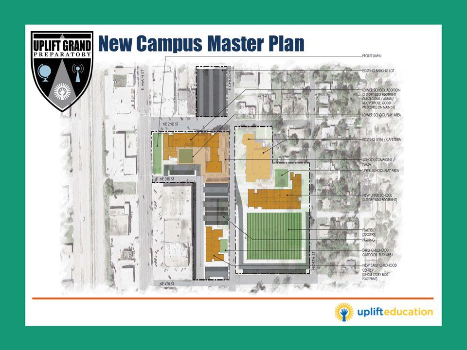 New Campus Master Plan