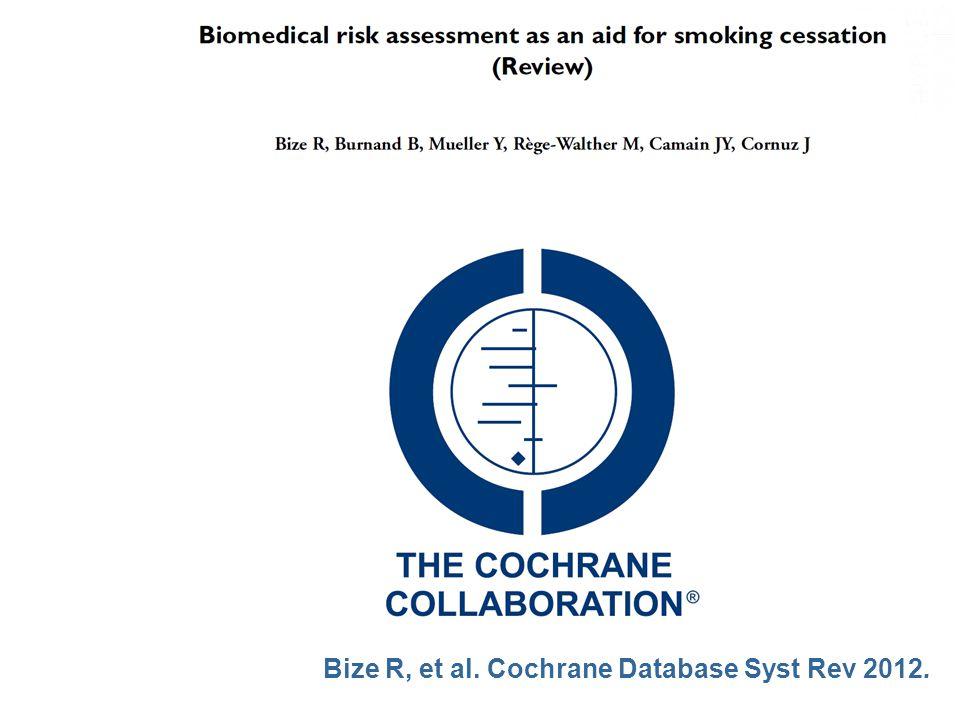 Bize R, et al. Cochrane Database Syst Rev 2012.