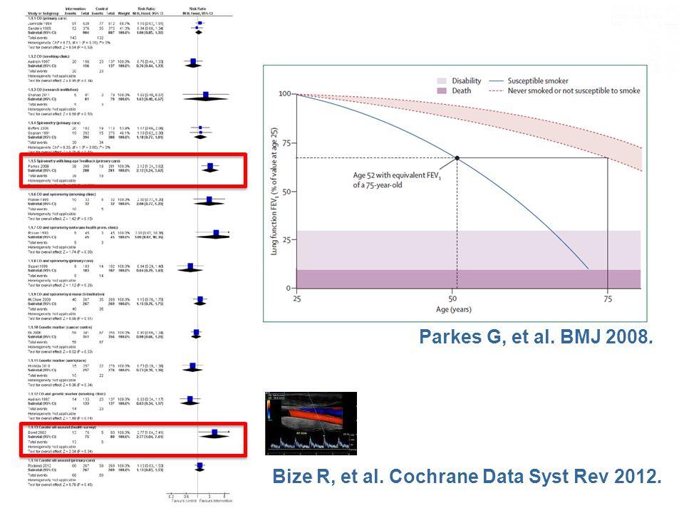 Bize R, et al. Cochrane Data Syst Rev 2012. Parkes G, et al. BMJ 2008.