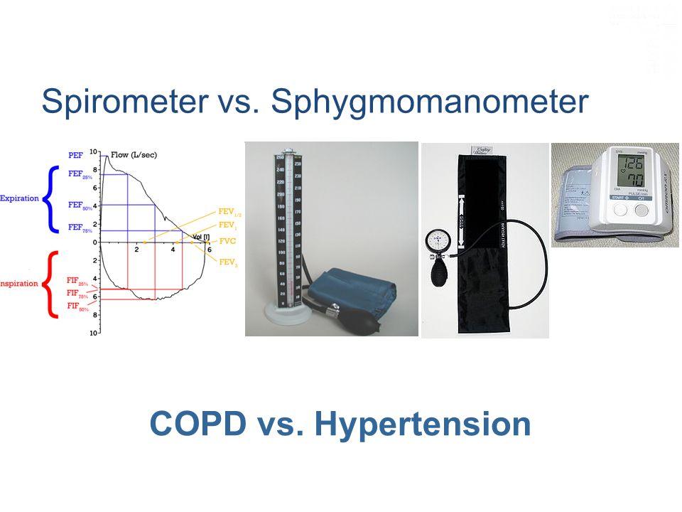 Spirometer vs. Sphygmomanometer COPD vs. Hypertension