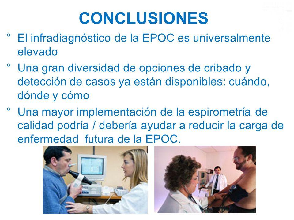 °El infradiagnóstico de la EPOC es universalmente elevado °Una gran diversidad de opciones de cribado y detección de casos ya están disponibles: cuándo, dónde y cómo °Una mayor implementación de la espirometría de calidad podría / debería ayudar a reducir la carga de enfermedad futura de la EPOC.