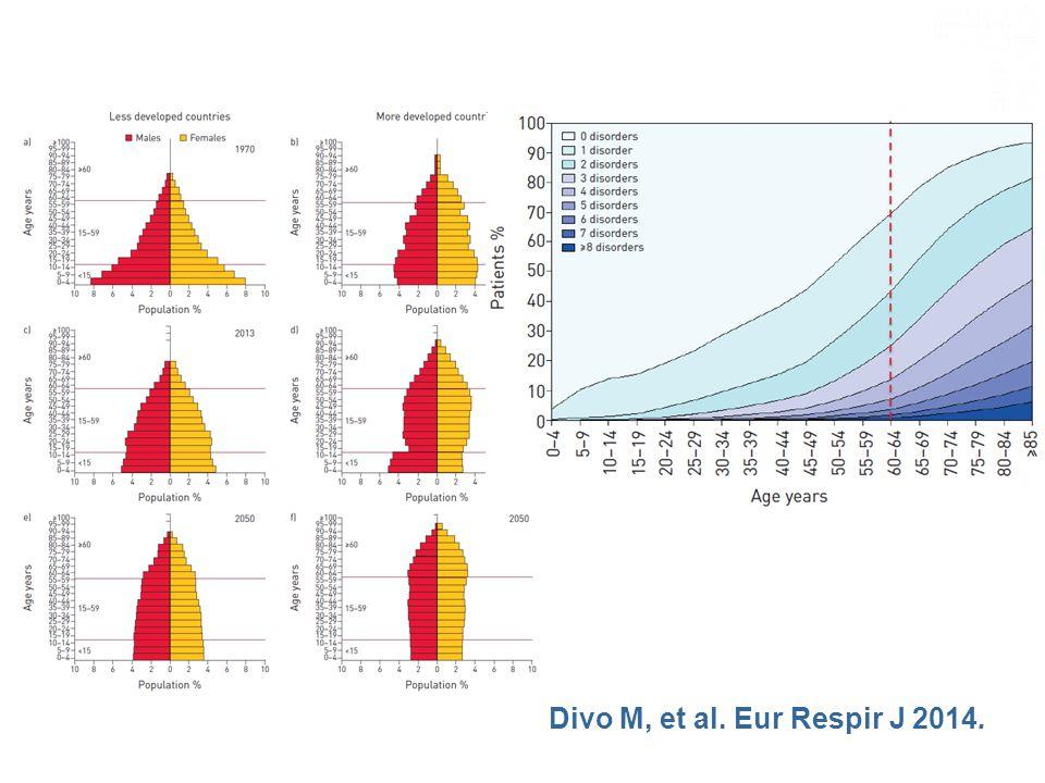 Divo M, et al. Eur Respir J 2014.