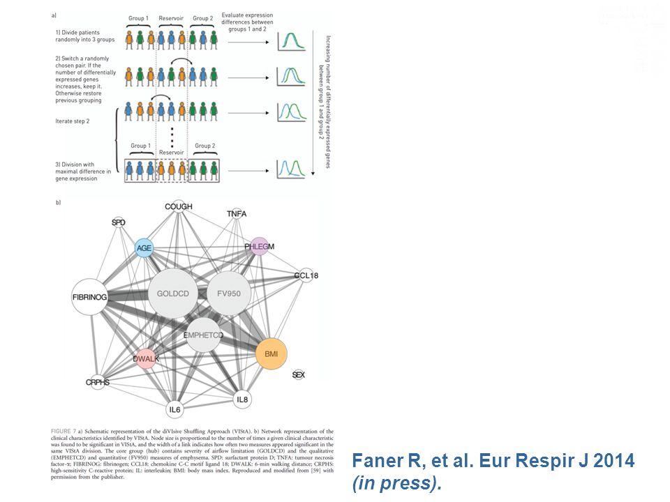 Faner R, et al. Eur Respir J 2014 (in press).