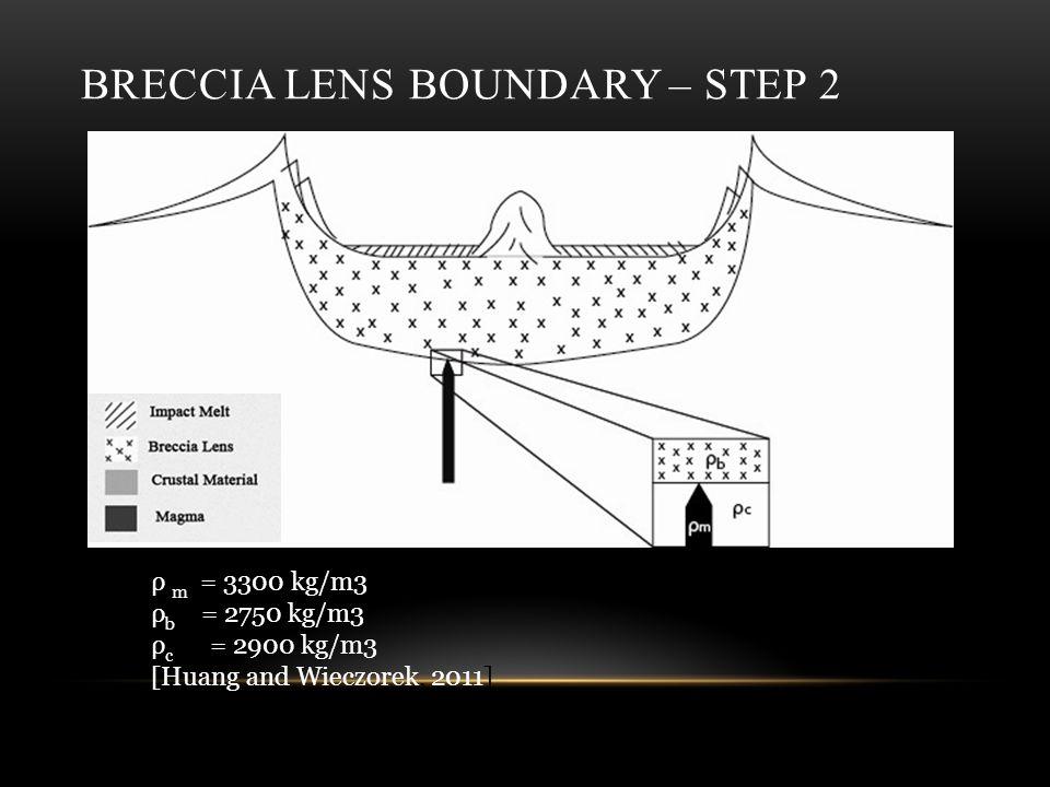 BRECCIA LENS BOUNDARY – STEP 2 ρ m = 3300 kg/m3 ρ b = 2750 kg/m3 ρ c = 2900 kg/m3 [Huang and Wieczorek, 2011]