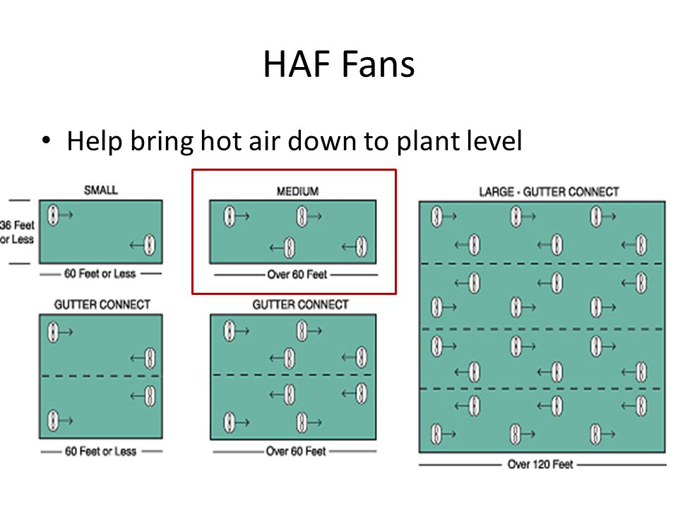 Help bring hot air down to plant level