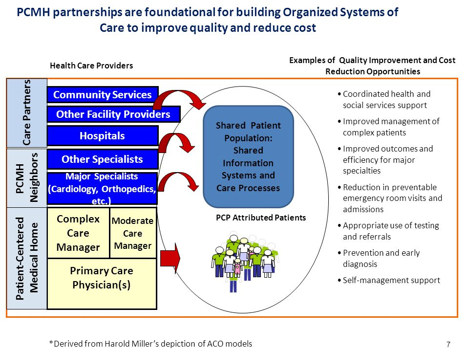Primary Care Physician(s) Complex Care Manager Moderate Care Manager Major Specialists (Cardiology, Orthopedics, etc.) Other Specialists Hospitals Other Facility Providers Community Services Health Care Providers Examples of Quality Improvement and Cost Reduction Opportunities *Derived from Harold Miller's depiction of ACO models PCP Attributed Patients PCMH Neighbors PCMH partnerships are foundational for building Organized Systems of Care to improve quality and reduce cost Care Partners Shared Patient Population: Shared Information Systems and Care Processes Patient-Centered Medical Home Coordinated health and social services support Improved management of complex patients Improved outcomes and efficiency for major specialties Reduction in preventable emergency room visits and admissions Appropriate use of testing and referrals Prevention and early diagnosis Self-management support 7