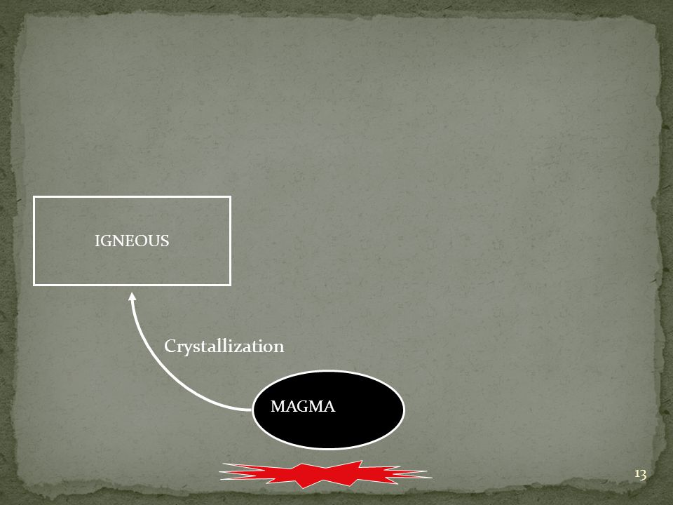 13 MAGMA Crystallization IGNEOUS