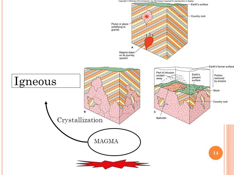 14 MAGMA Igneous Crystallization