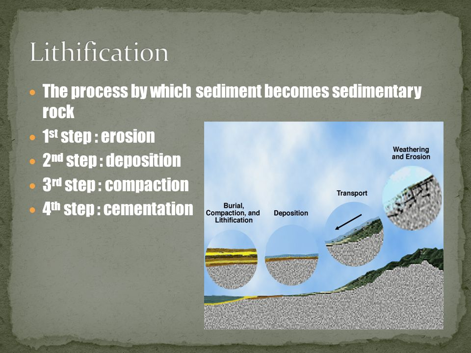 The process by which sediment becomes sedimentary rock 1 st step : erosion 2 nd step : deposition 3 rd step : compaction 4 th step : cementation