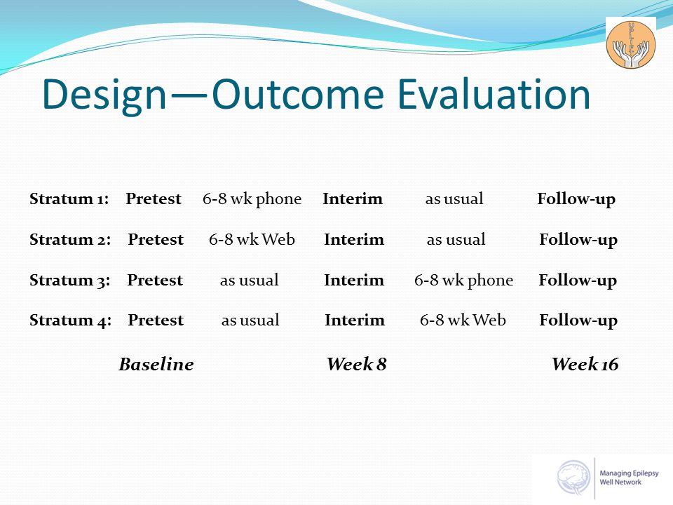 Design—Outcome Evaluation Stratum 1: Pretest 6-8 wk phone Interim as usual Follow-up Stratum 2: Pretest 6-8 wk Web Interim as usual Follow-up Stratum 3: Pretest as usual Interim 6-8 wk phone Follow-up Stratum 4: Pretest as usual Interim 6-8 wk Web Follow-up Baseline Week 8 Week 16