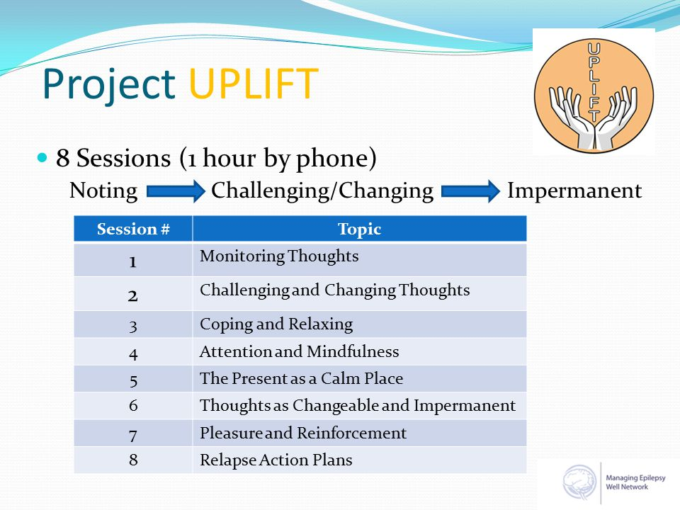 Session #Topic 1 Monitoring Thoughts 2 Challenging and Changing Thoughts 3Coping and Relaxing 4Attention and Mindfulness 5The Present as a Calm Place