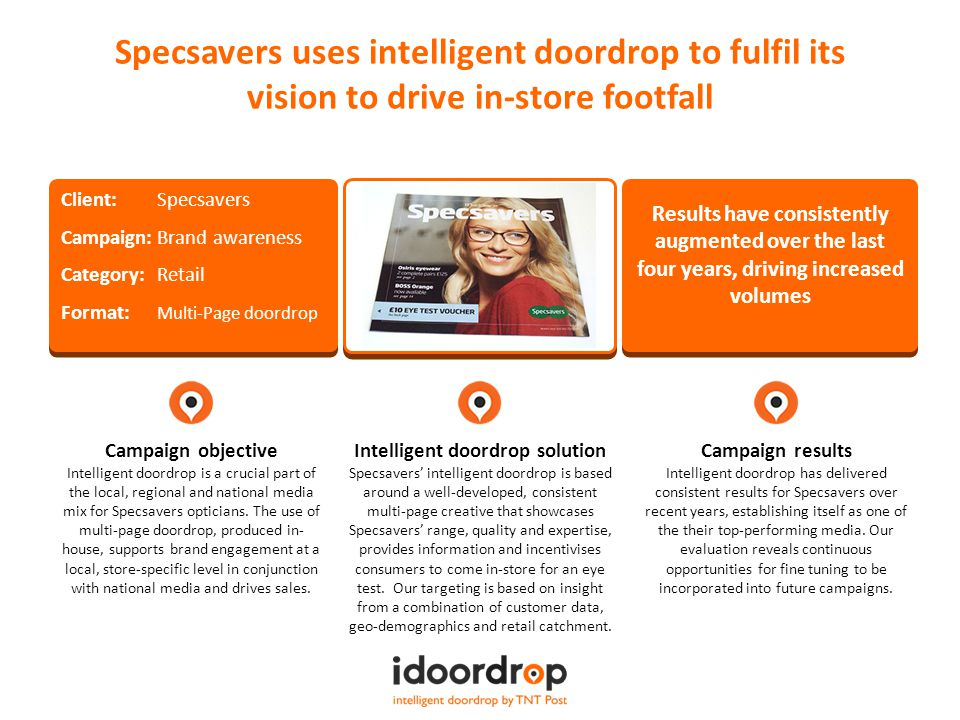 Campaign objective Intelligent doordrop is a crucial part of the local, regional and national media mix for Specsavers opticians.
