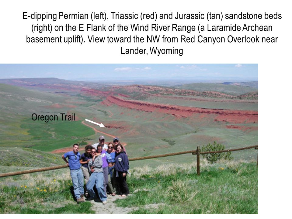 E-dipping Permian (left), Triassic (red) and Jurassic (tan) sandstone beds (right) on the E Flank of the Wind River Range (a Laramide Archean basement