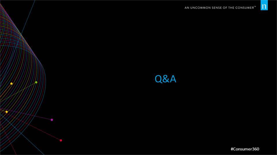 #Consumer360 Q&A