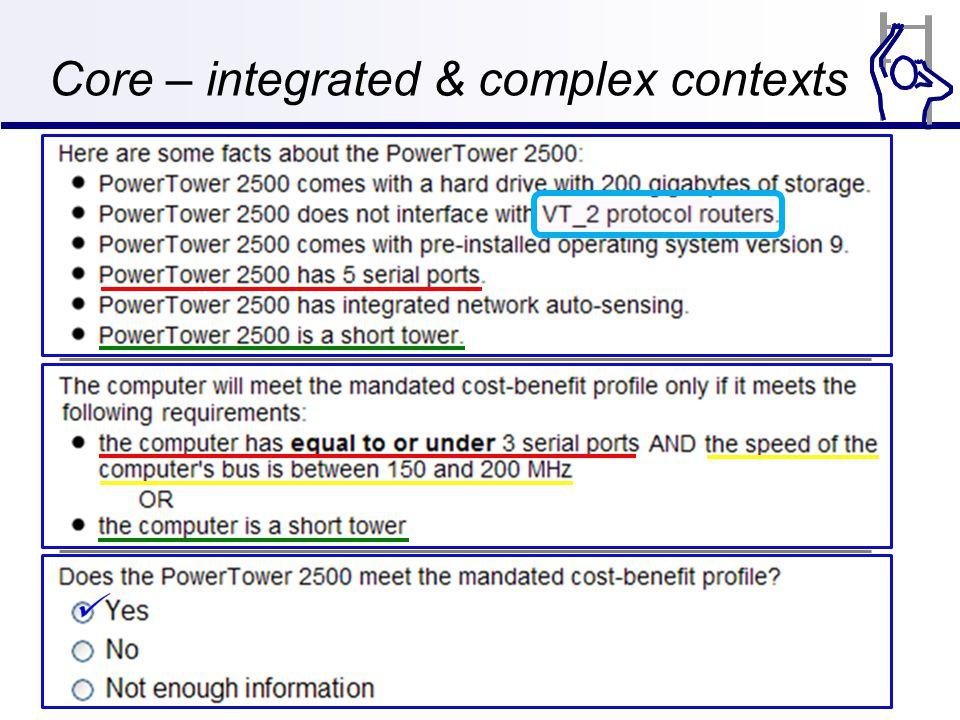 Core – integrated & complex contexts