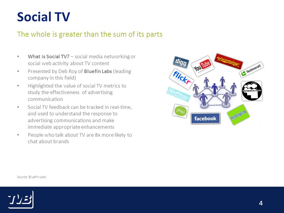 4 Social TV What is Social TV.