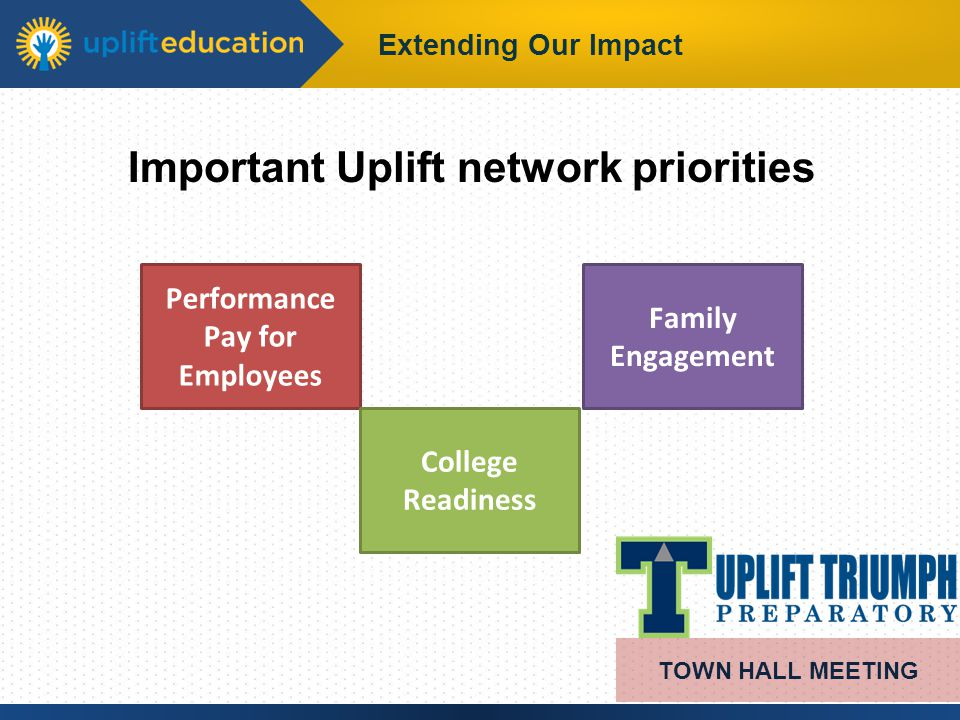 Important Uplift network priorities Performance Pay for Employees College Readiness Family Engagement TOWN HALL MEETING