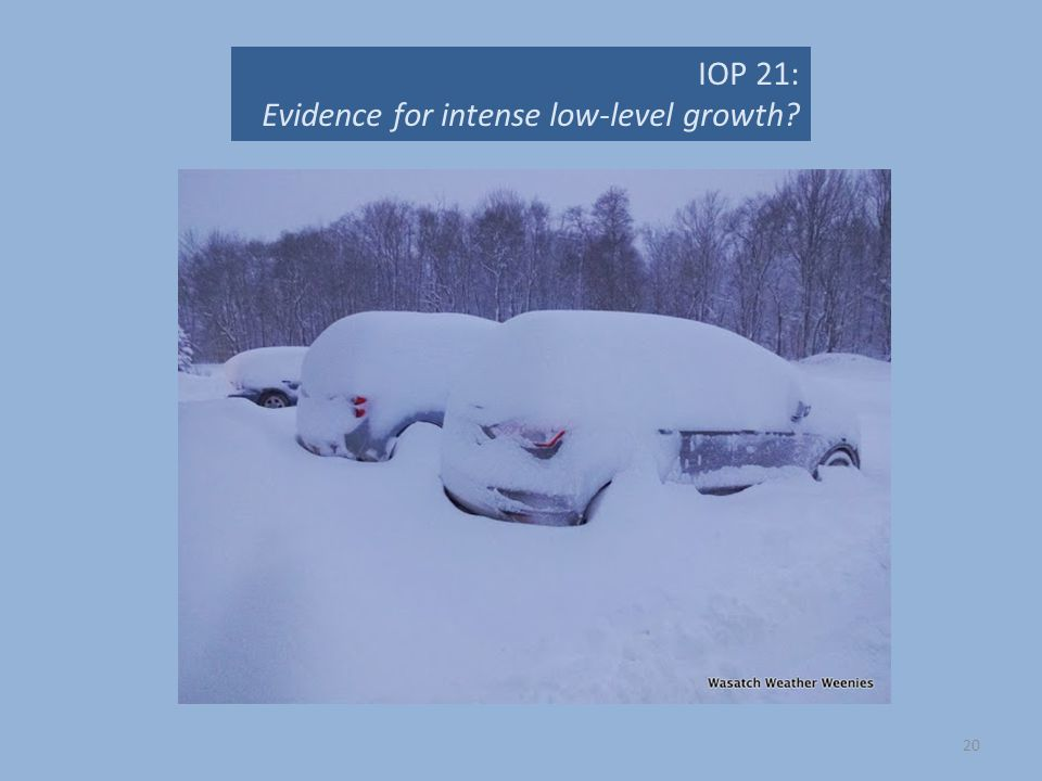 20 IOP 21: Evidence for intense low-level growth