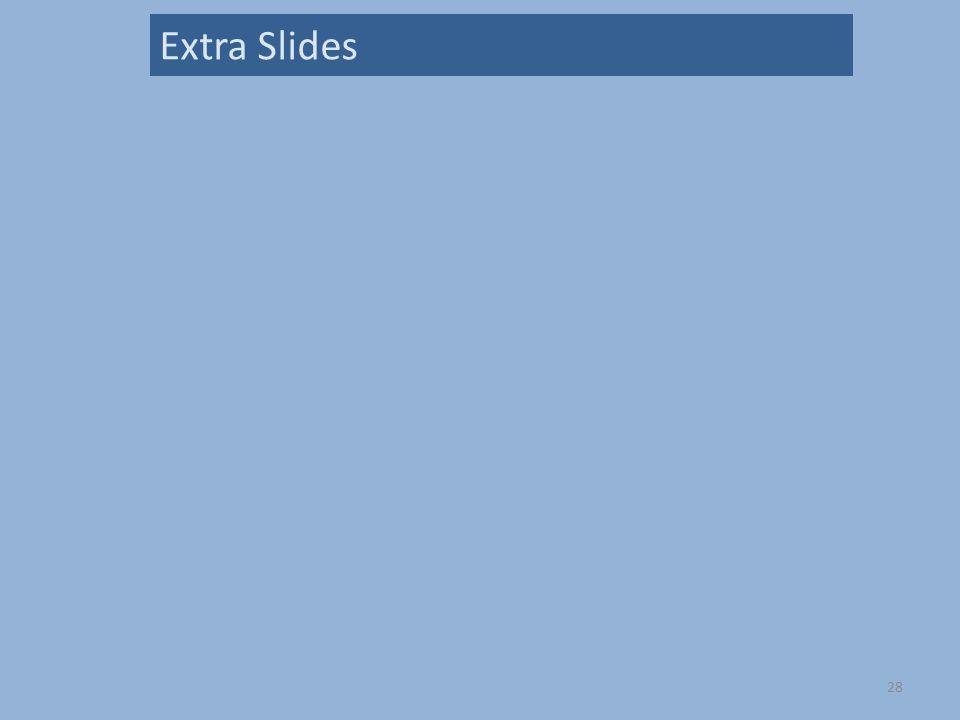 28 Extra Slides