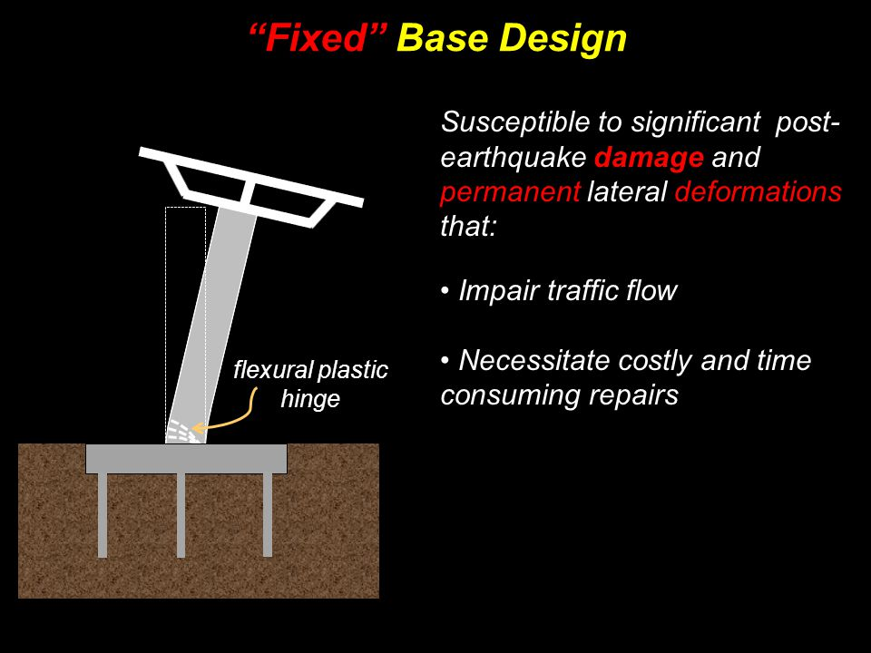 Fixed Base Design flexural plastic hinge Susceptible to significant post- earthquake damage and permanent lateral deformations that: Impair traffic flow Necessitate costly and time consuming repairs