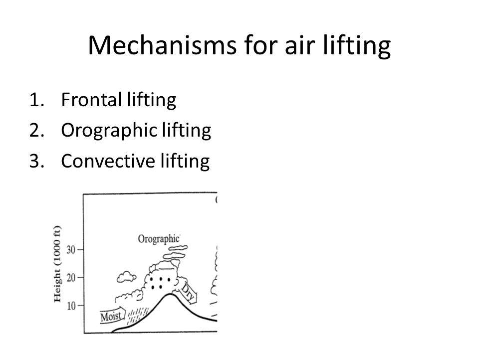 Mechanisms for air lifting 1.Frontal lifting 2.Orographic lifting 3.Convective lifting