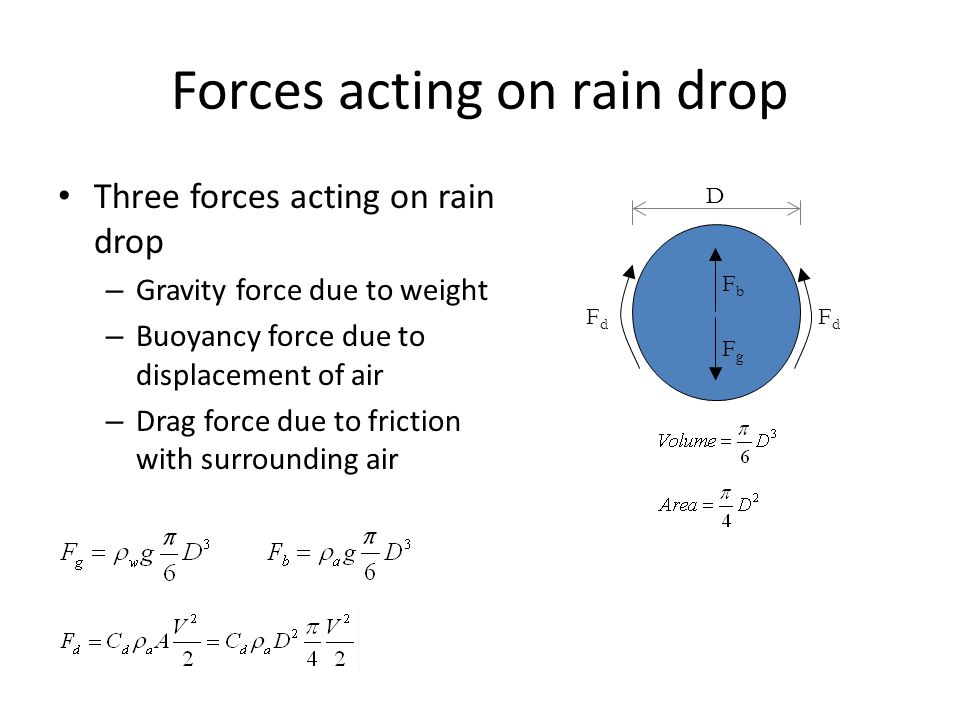 Forces acting on rain drop FdFd FdFd FbFb FgFg D Three forces acting on rain drop – Gravity force due to weight – Buoyancy force due to displacement of air – Drag force due to friction with surrounding air