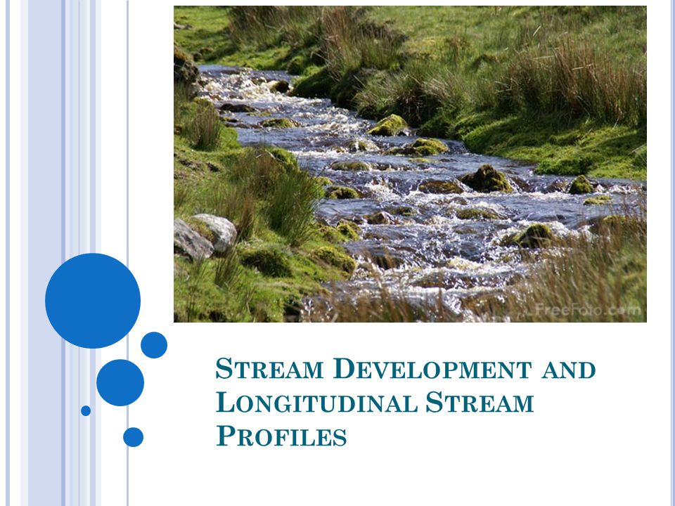OBJECTIVE Look at factors that affect stream development Determine how streams vary by region and difference in factors Ultimately be able to compare stream profiles and determine anomalous segments in profile