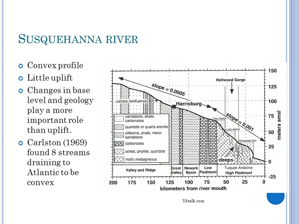 REFERENCES CITED Anderson, J.K., Wondzell, S.M., Gooseff, M.N., Haggerty, R., 2005, Patterns in stream longitudinal profiles and implications for hyporheic exchange flow at the H.J.