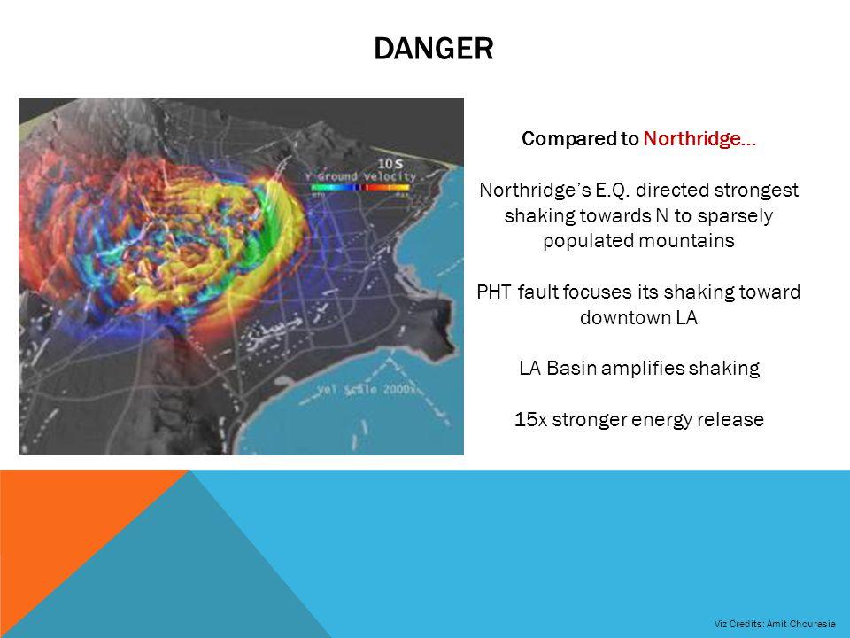 DANGER Compared to Northridge… Northridge's E.Q.
