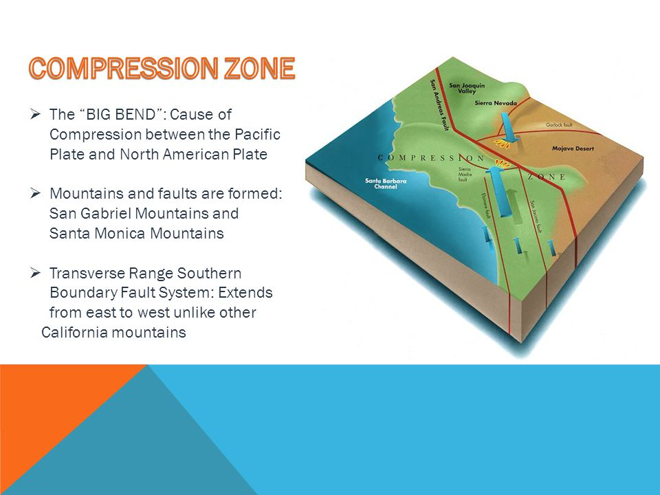  The BIG BEND : Cause of Compression between the Pacific Plate and North American Plate  Mountains and faults are formed: San Gabriel Mountains and Santa Monica Mountains  Transverse Range Southern Boundary Fault System: Extends from east to west unlike other California mountains