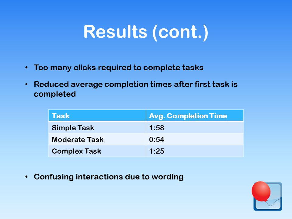 Too many clicks required to complete tasks Reduced average completion times after first task is completed Confusing interactions due to wording Results (cont.) TaskAvg.