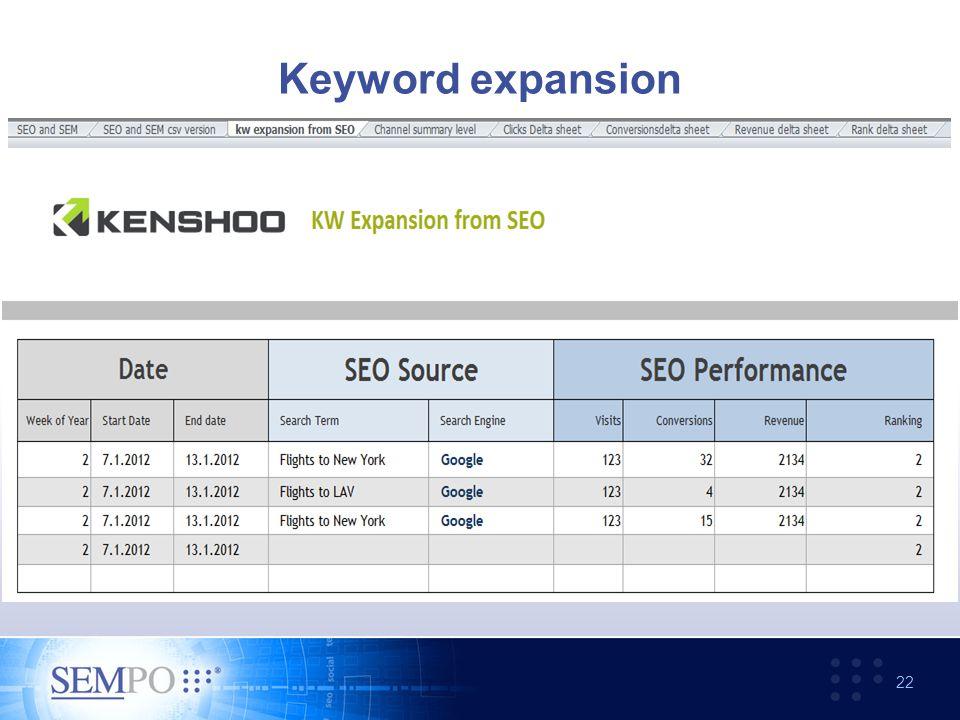 Keyword expansion 22