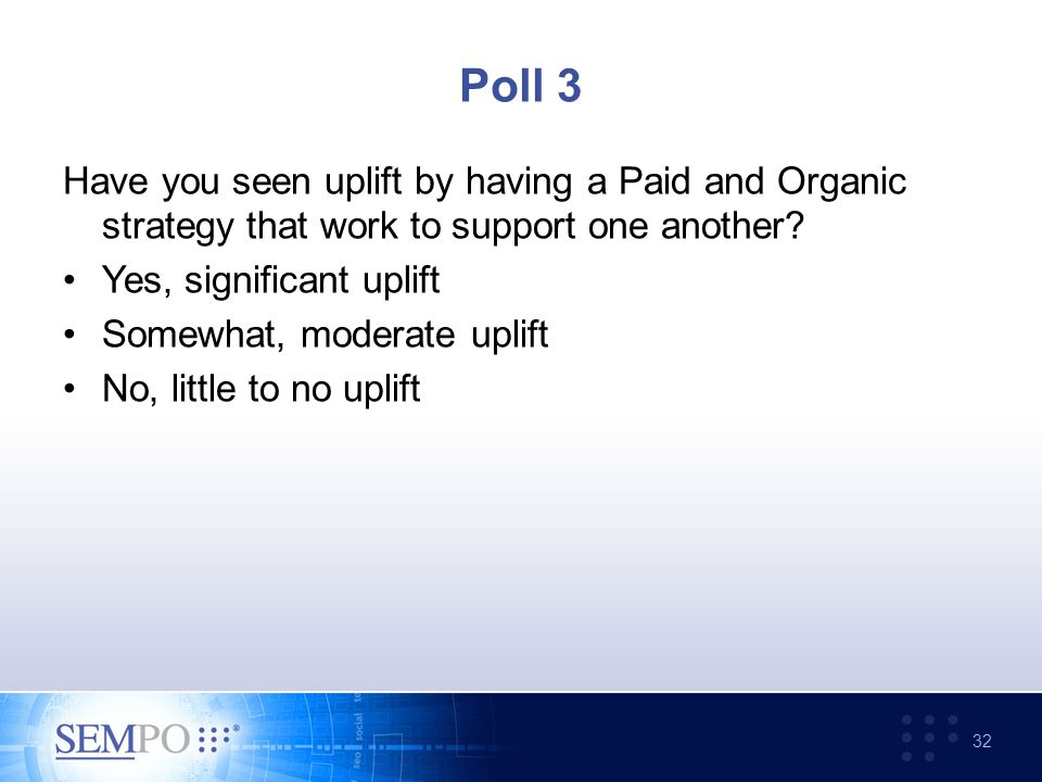 Poll 3 Have you seen uplift by having a Paid and Organic strategy that work to support one another.