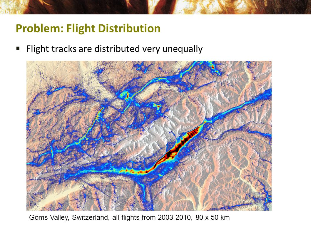  Flight tracks are distributed very unequally Problem: Flight Distribution Goms Valley, Switzerland, all flights from 2003-2010, 80 x 50 km